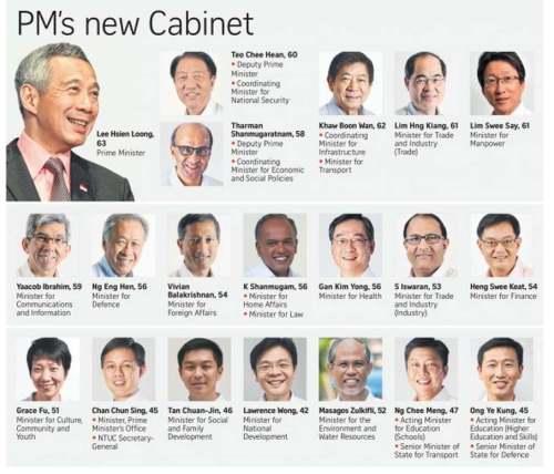 lee's cabinet
